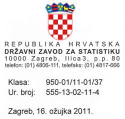 Izabrani i potvrđeni kontrolori popisa stanovništva 2011